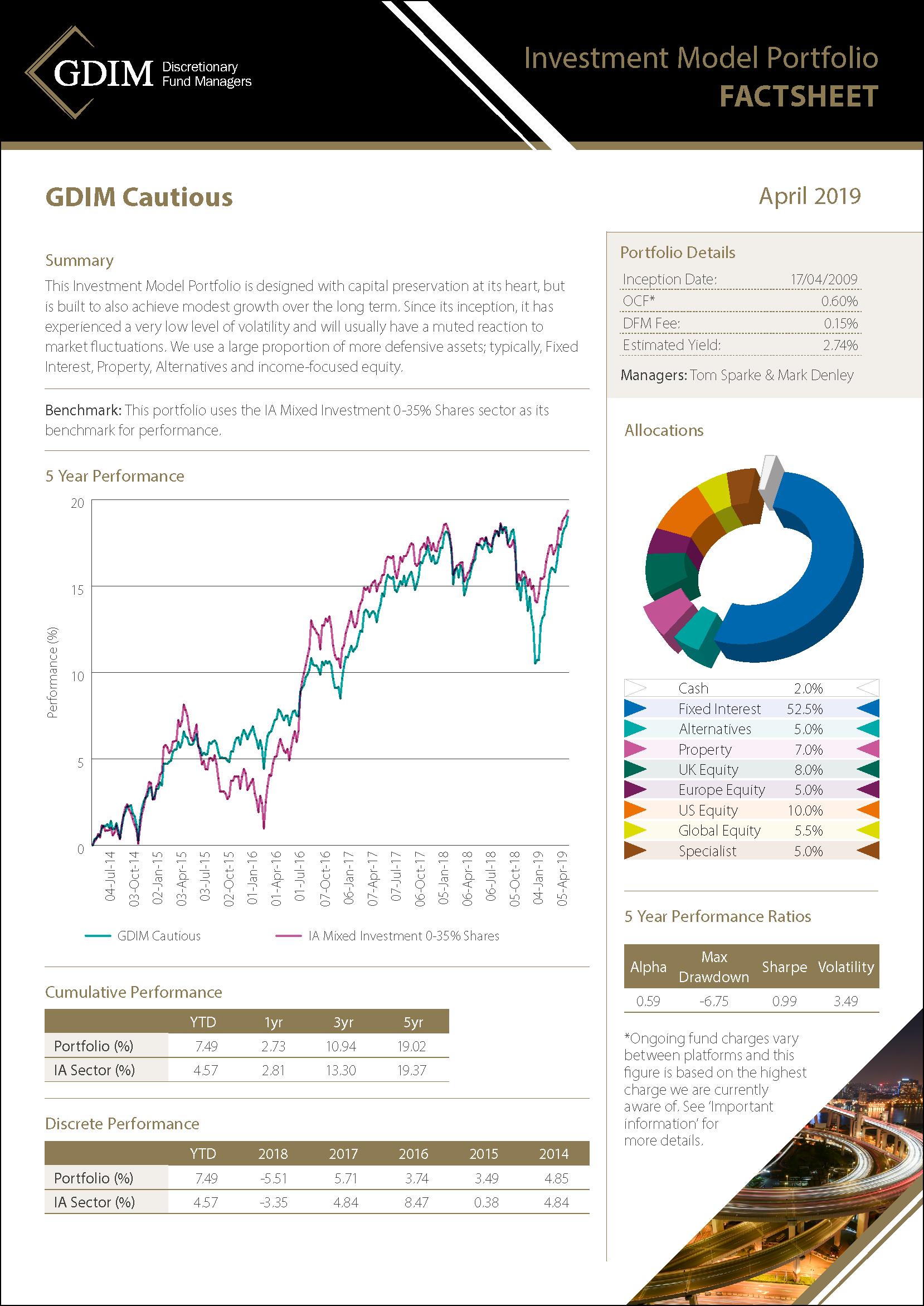 GDIM Cautious Investment Model Portfolio Factsheet