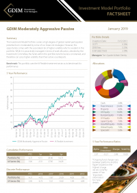 GDIM Moderately Aggressive Investment Portfolio Fact Sheet Jan 2019
